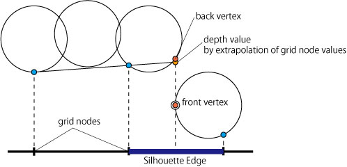 ssm_front_and_back_vertex.jpg