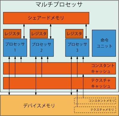 cuda_memory.jpg