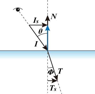 refraction_model.jpg